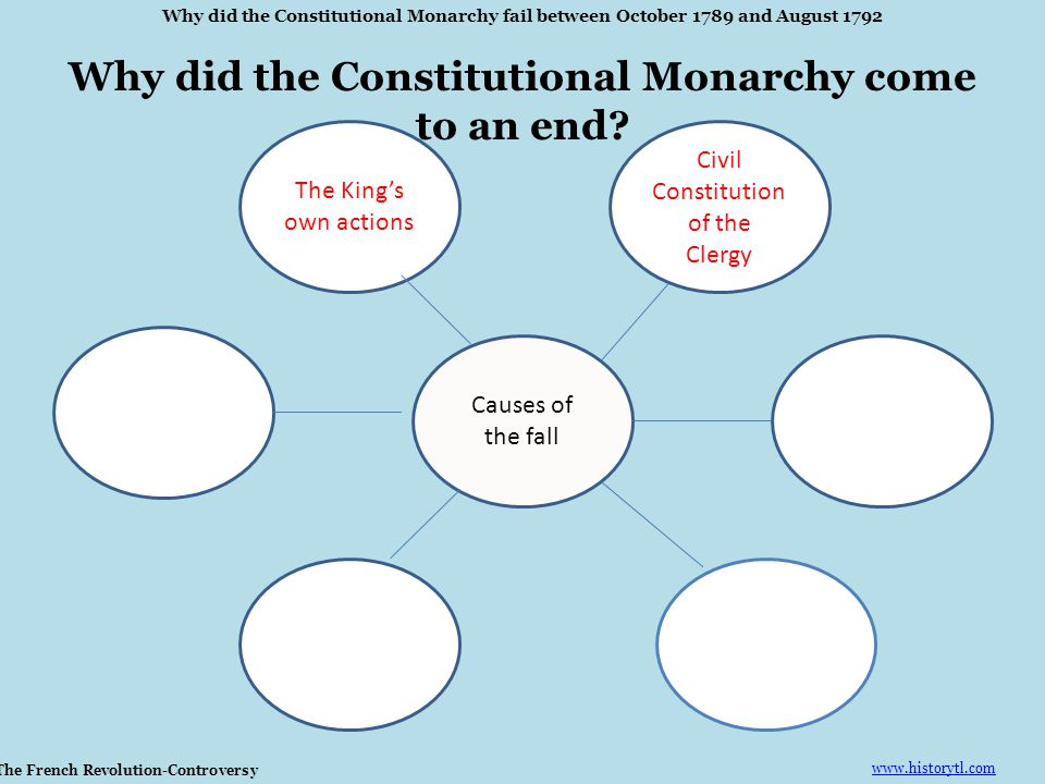 Why did the Constitutional Monarchy come to an end