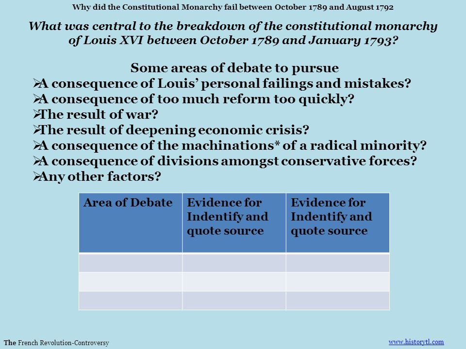 Some areas of debate to pursue