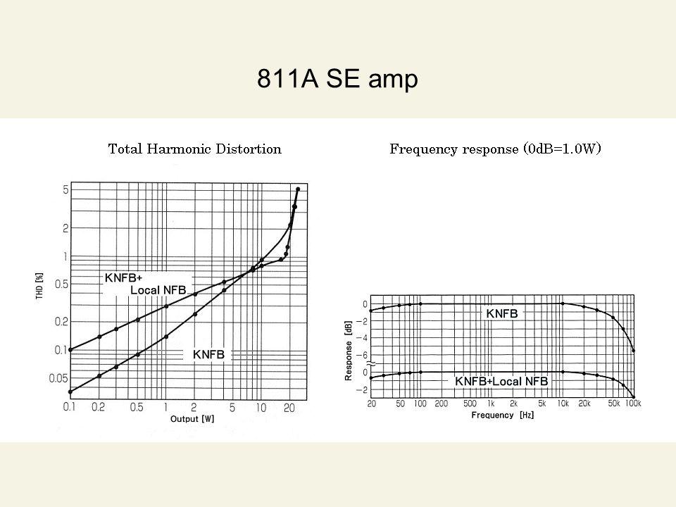 811A SE amp
