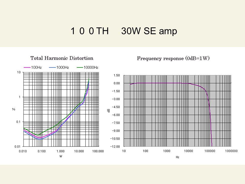 100TH 30W SE amp