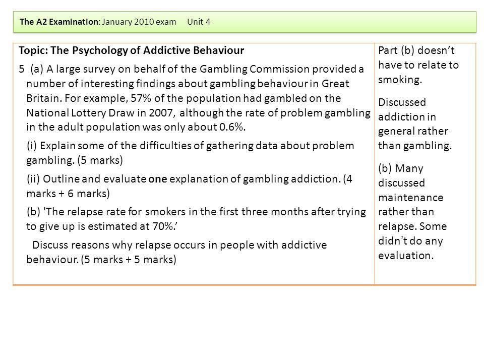 Gambling relapse rates