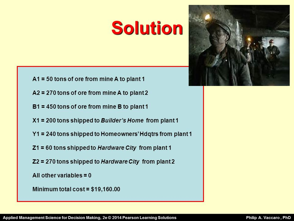 Solution A1 = 50 tons of ore from mine A to plant 1