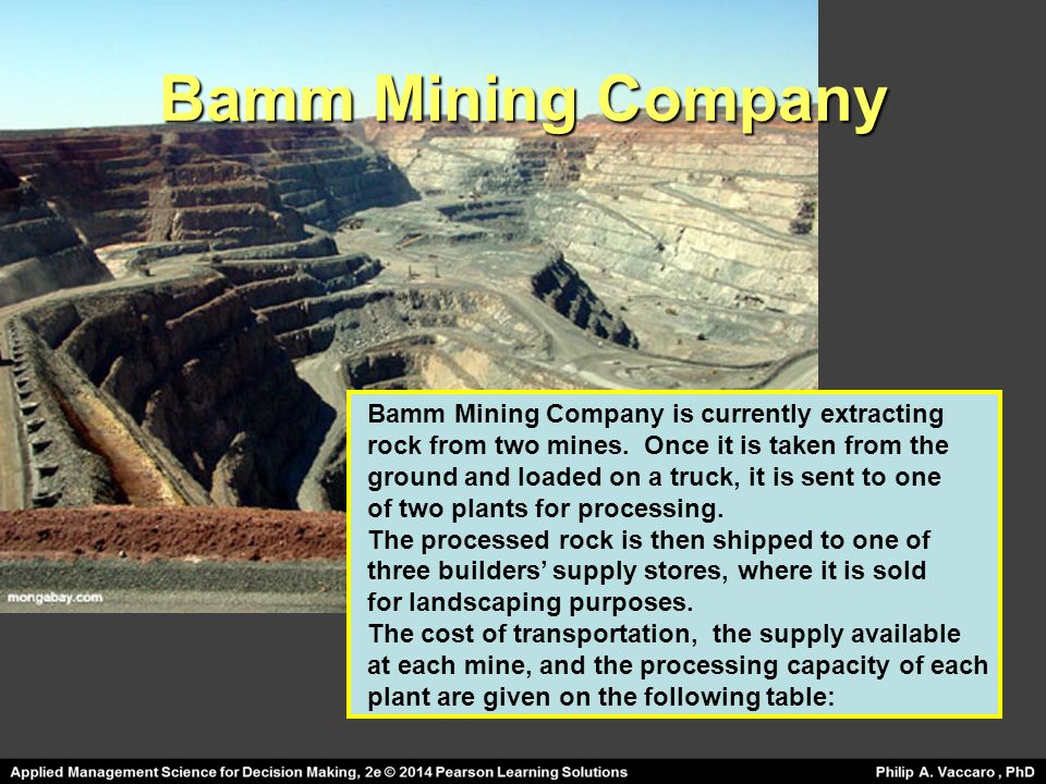 Bamm Mining Company Bamm Mining Company is currently extracting
