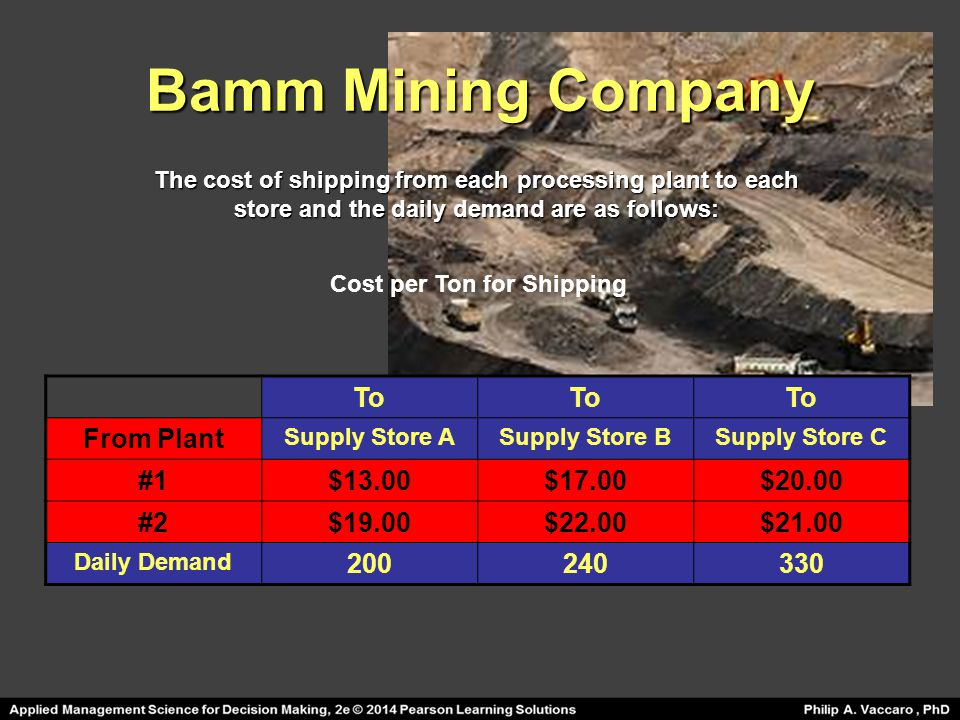 Bamm Mining Company To From Plant #1 $13.00 $17.00 $20.00 #2 $19.00