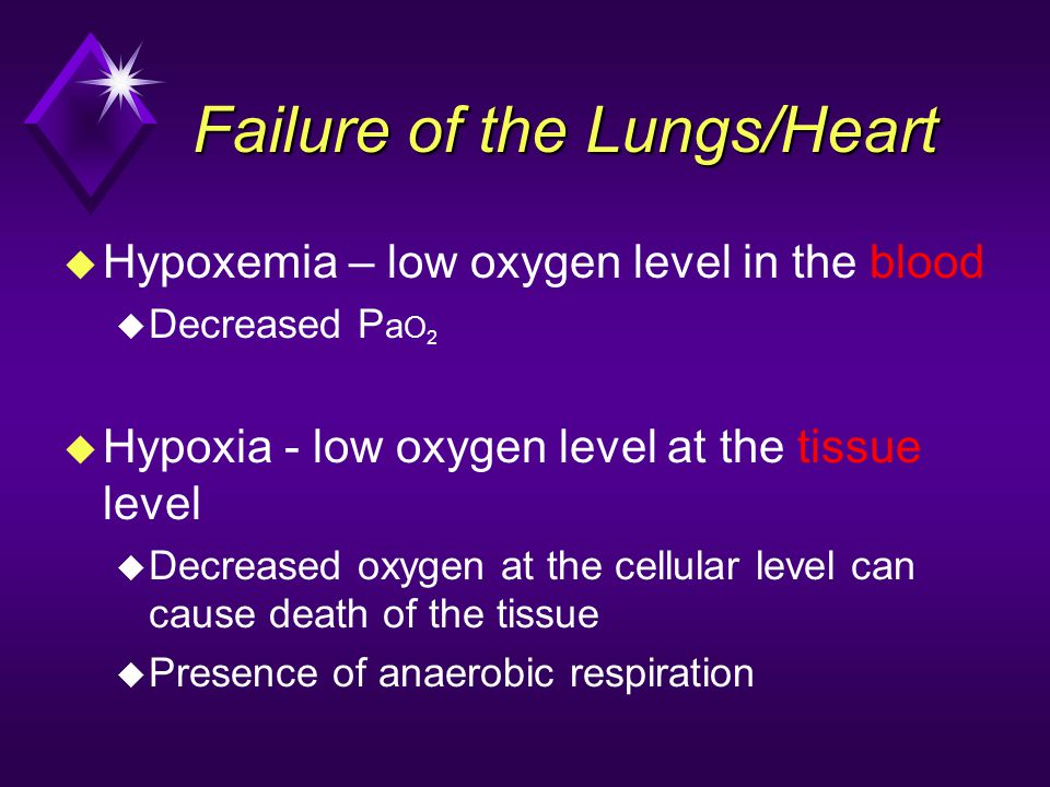 Failure of the Lungs/Heart
