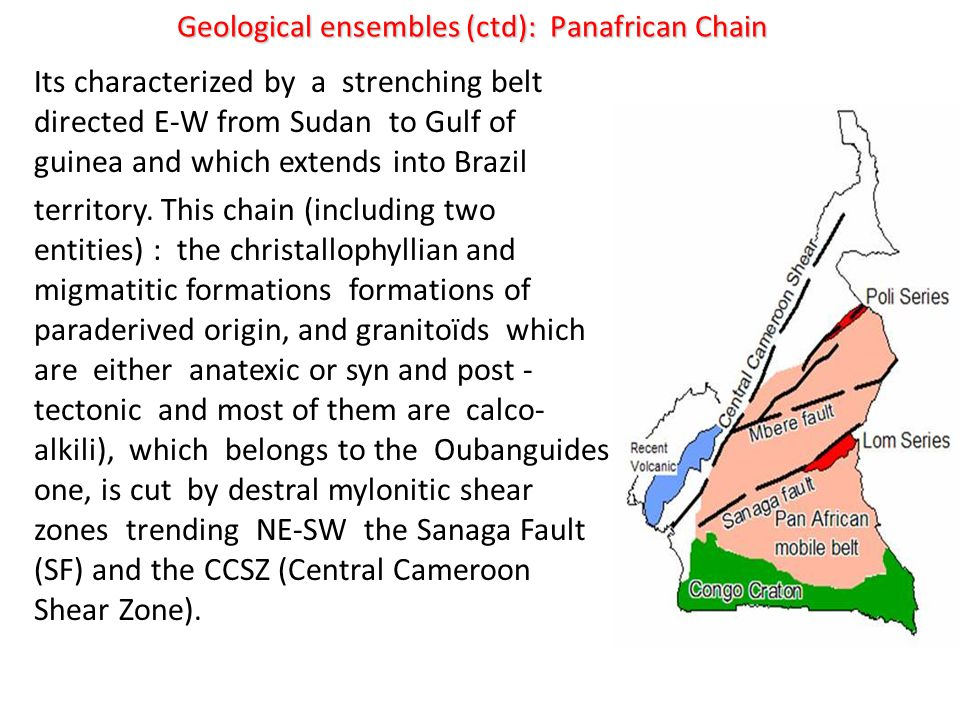 Geological ensembles (ctd): Panafrican Chain