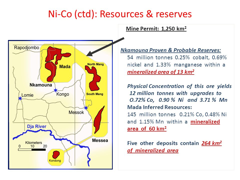 Ni-Co (ctd): Resources & reserves