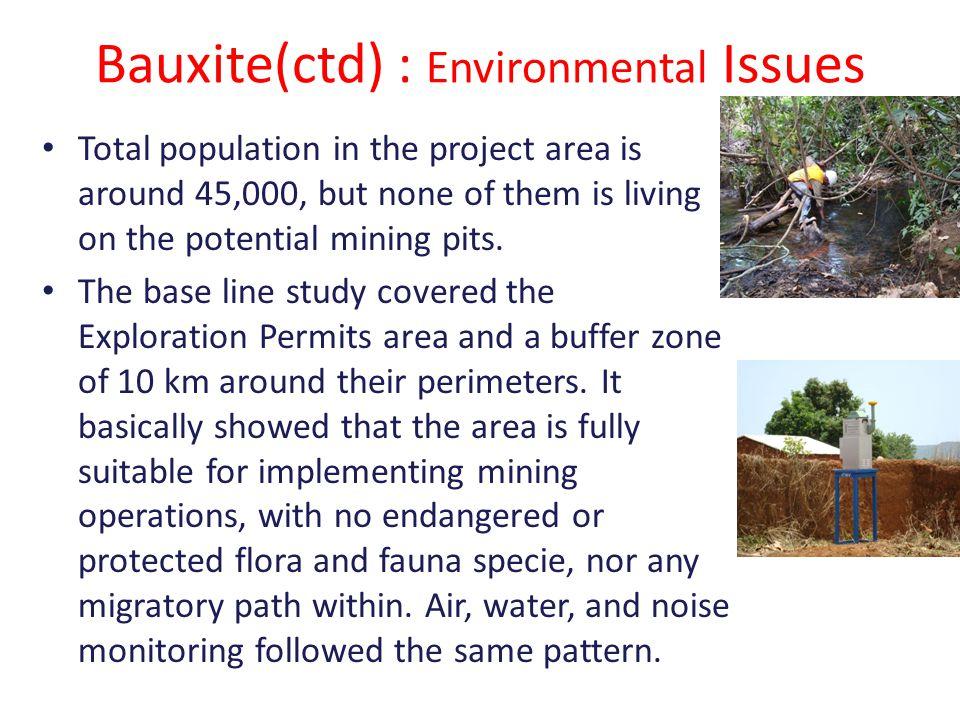 Bauxite(ctd) : Environmental Issues