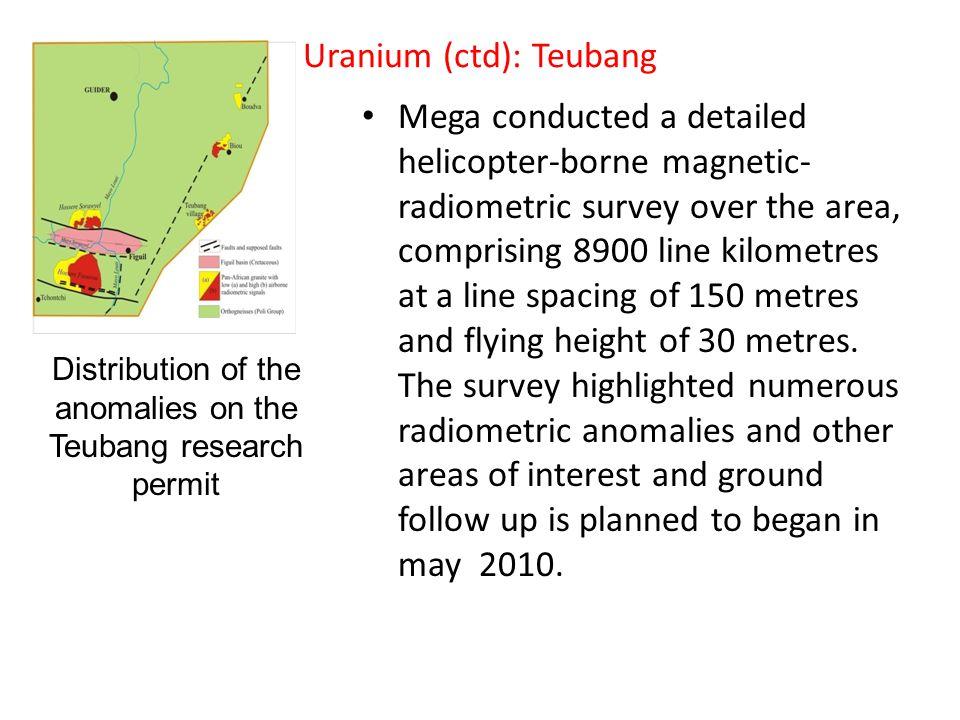 Uranium (ctd): Teubang