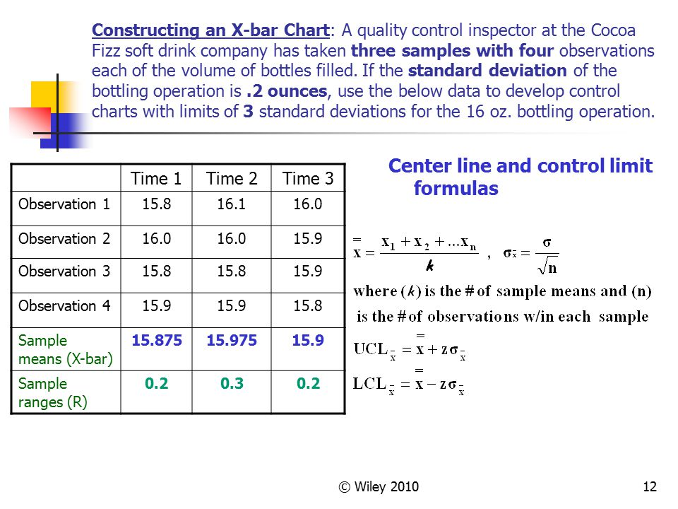 Center line and control limit formulas