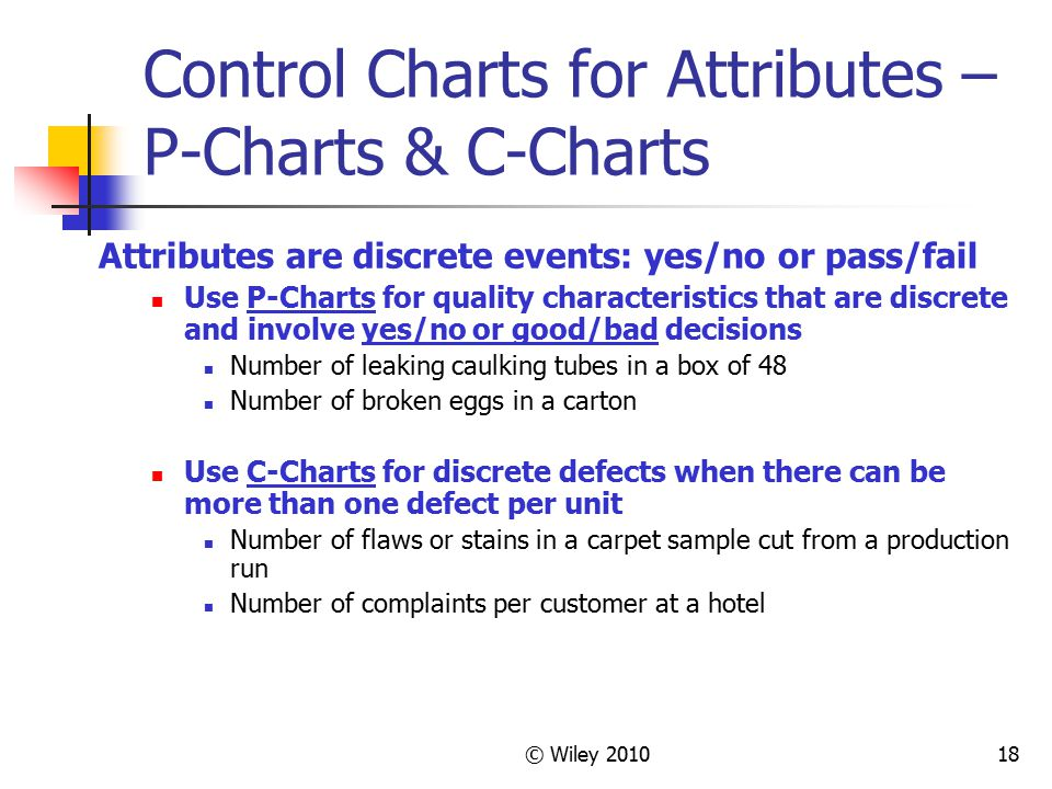 Control Charts for Attributes –P-Charts & C-Charts
