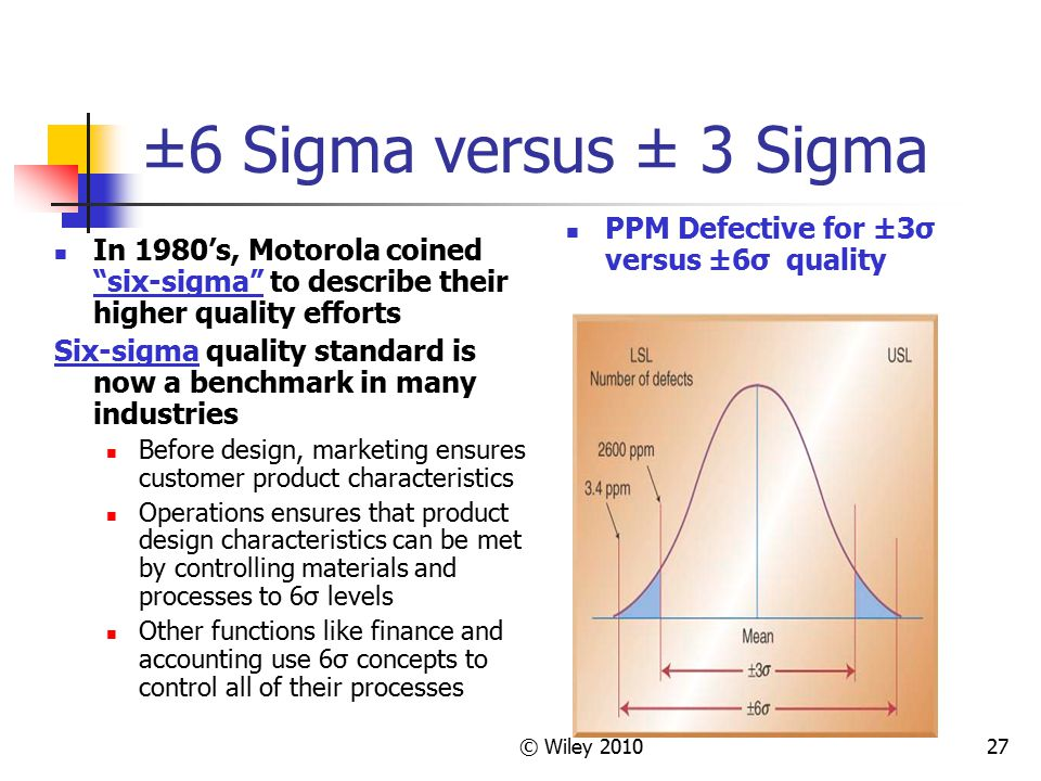 ±6 Sigma versus ± 3 Sigma PPM Defective for ±3σ versus ±6σ quality