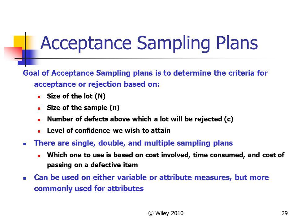 Acceptance Sampling Plans