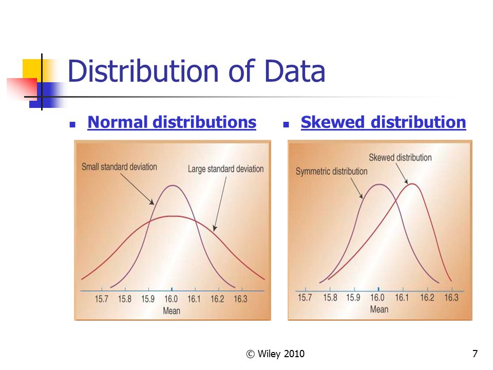 Distribution of Data Normal distributions Skewed distribution