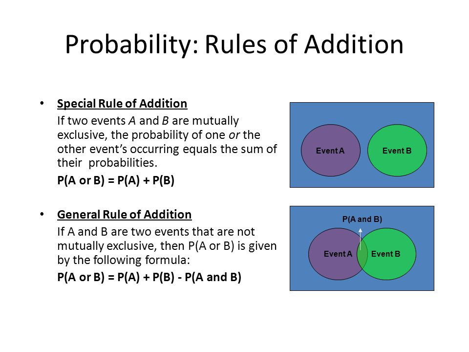 Probability: Rules of Addition