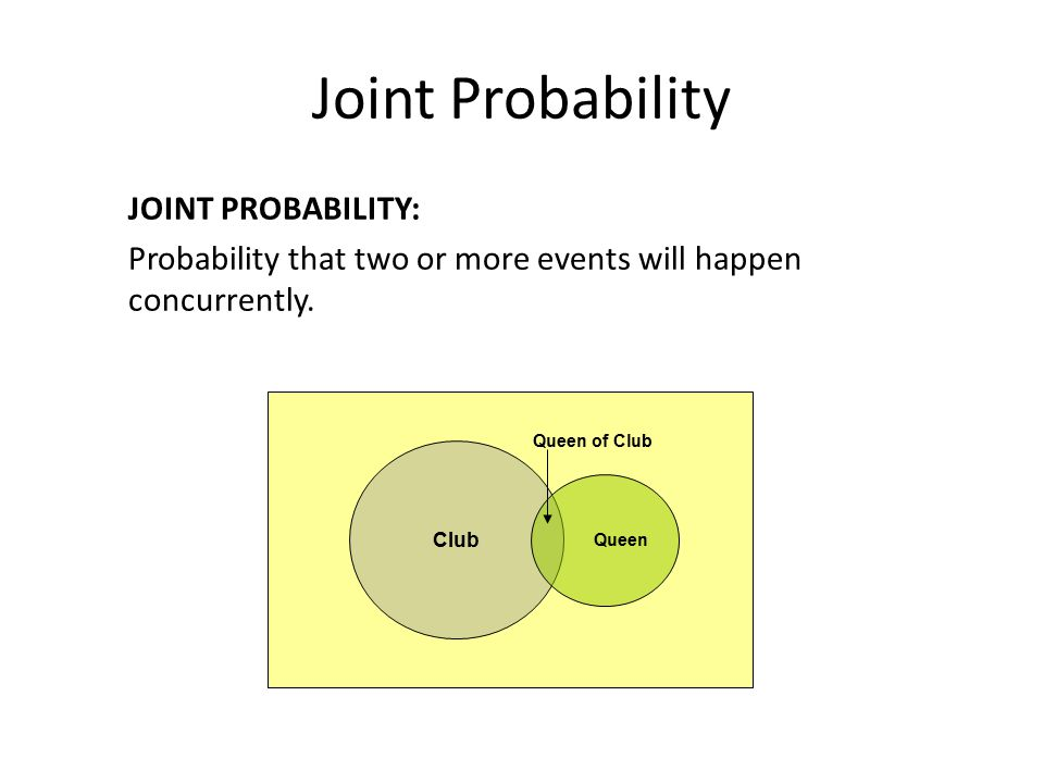 Joint Probability JOINT PROBABILITY: