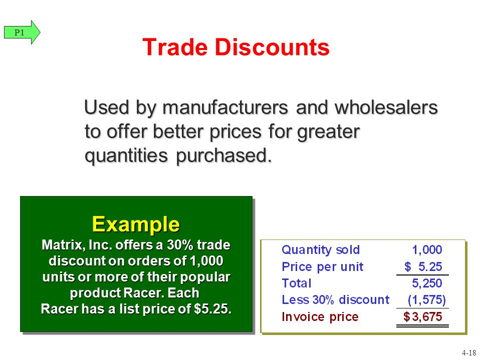 Accounting for barter deals