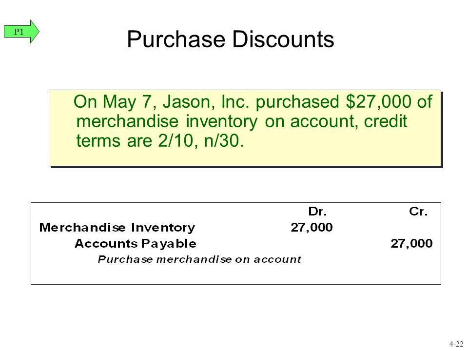 Purchase Discounts P1. On May 7, Jason, Inc. purchased $27,000 of merchandise inventory on account, credit terms are 2/10, n/30.