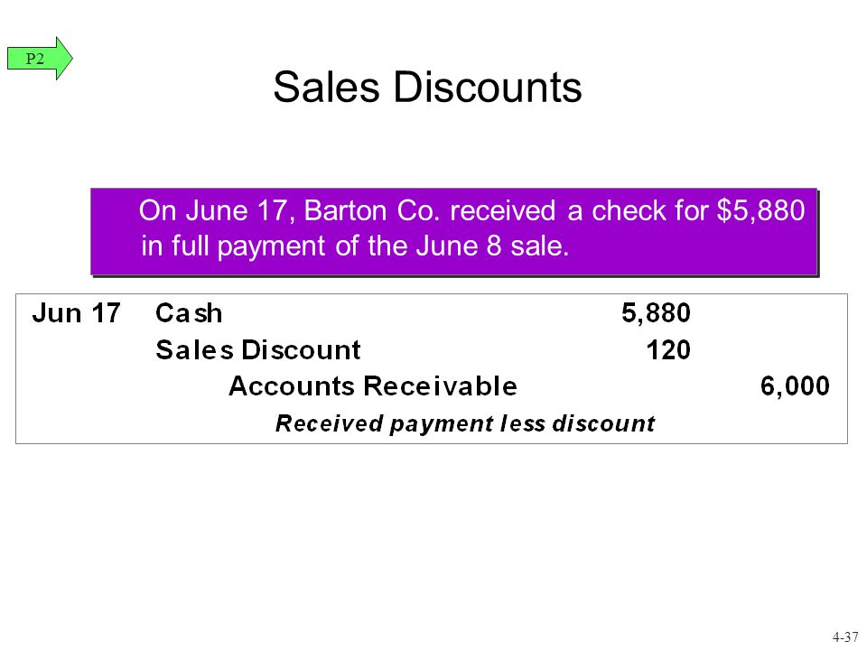 Sales Discounts P2. On June 17, Barton Co. received a check for $5,880 in full payment of the June 8 sale.