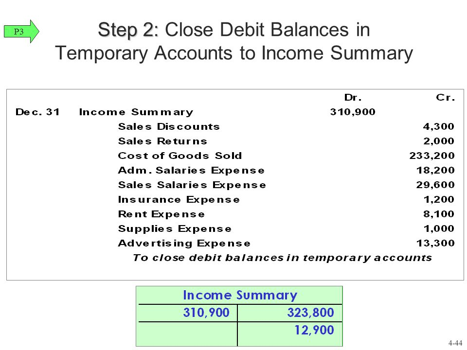 Step 2: Close Debit Balances in Temporary Accounts to Income Summary