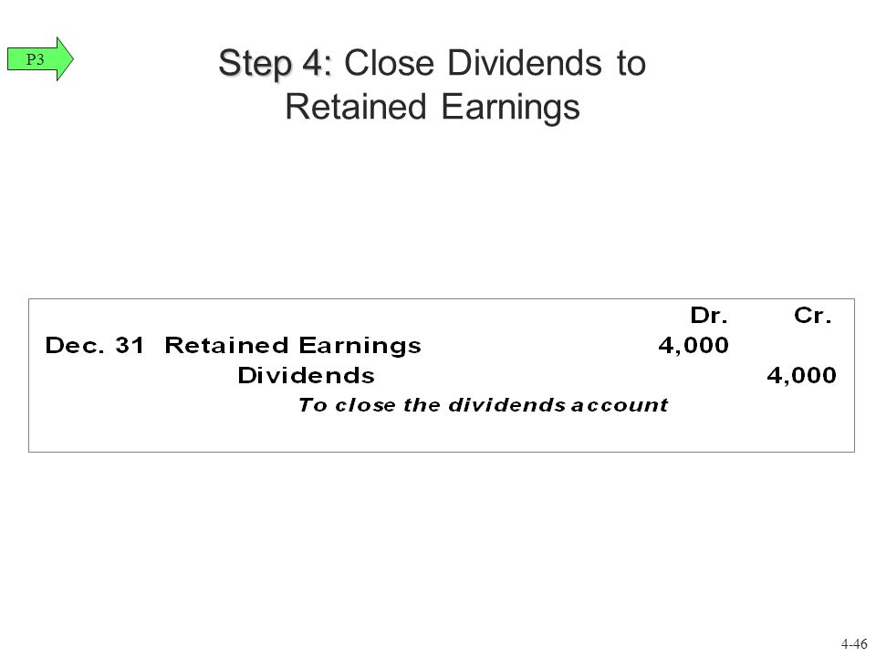 Step 4: Close Dividends to Retained Earnings