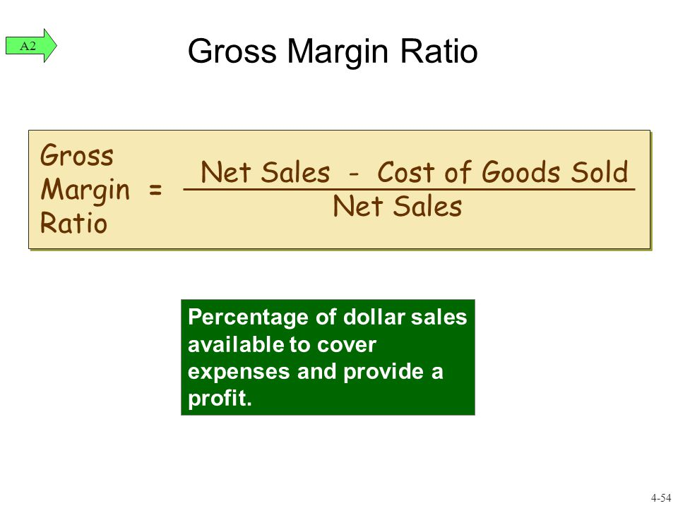 Net Sales - Cost of Goods Sold