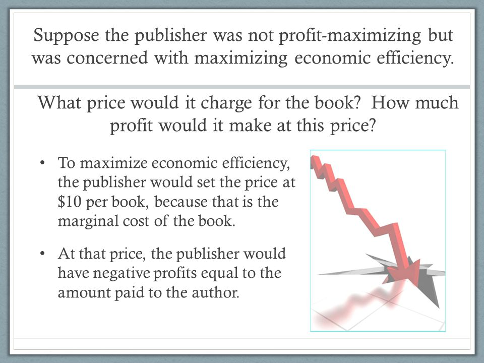 Suppose the publisher was not profit-maximizing but was concerned with maximizing economic efficiency. What price would it charge for the book How much profit would it make at this price
