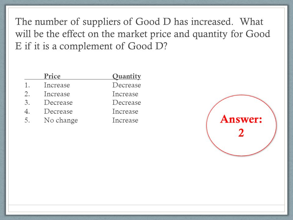 The number of suppliers of Good D has increased
