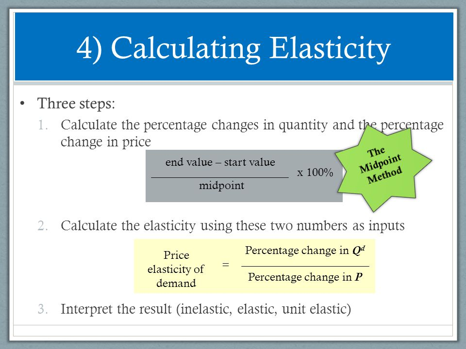 4) Calculating Elasticity