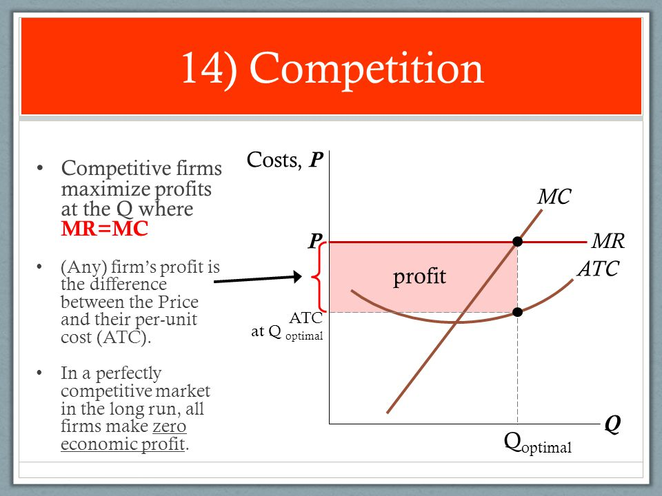 14) Competition profit Q Qoptimal Costs, P MC P MR ATC