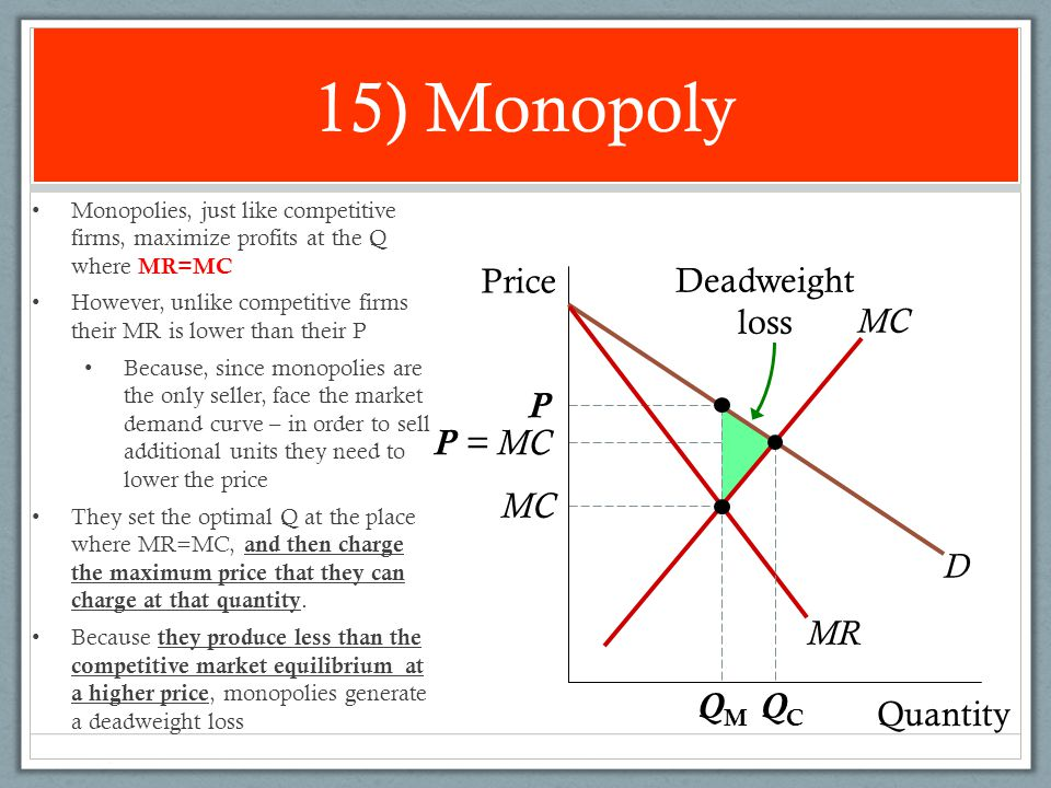 15) Monopoly P P = MC MC QM QC Price Deadweight loss MC D MR Quantity