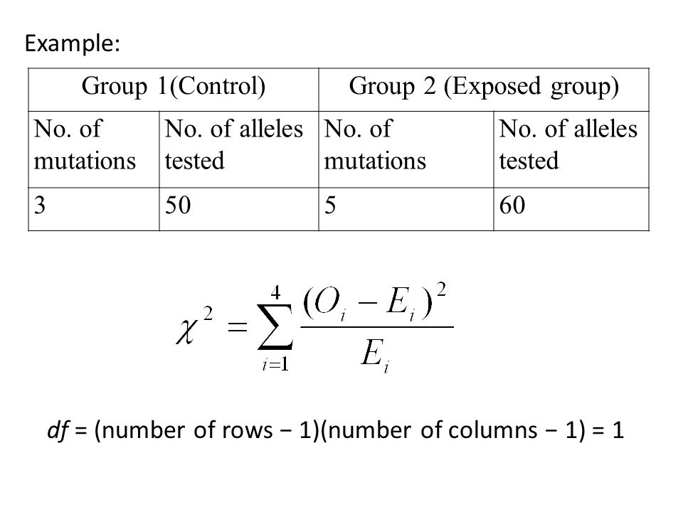 Example: Group 1(Control) Group 2 (Exposed group) No. of. mutations. No. of alleles. tested. 3.