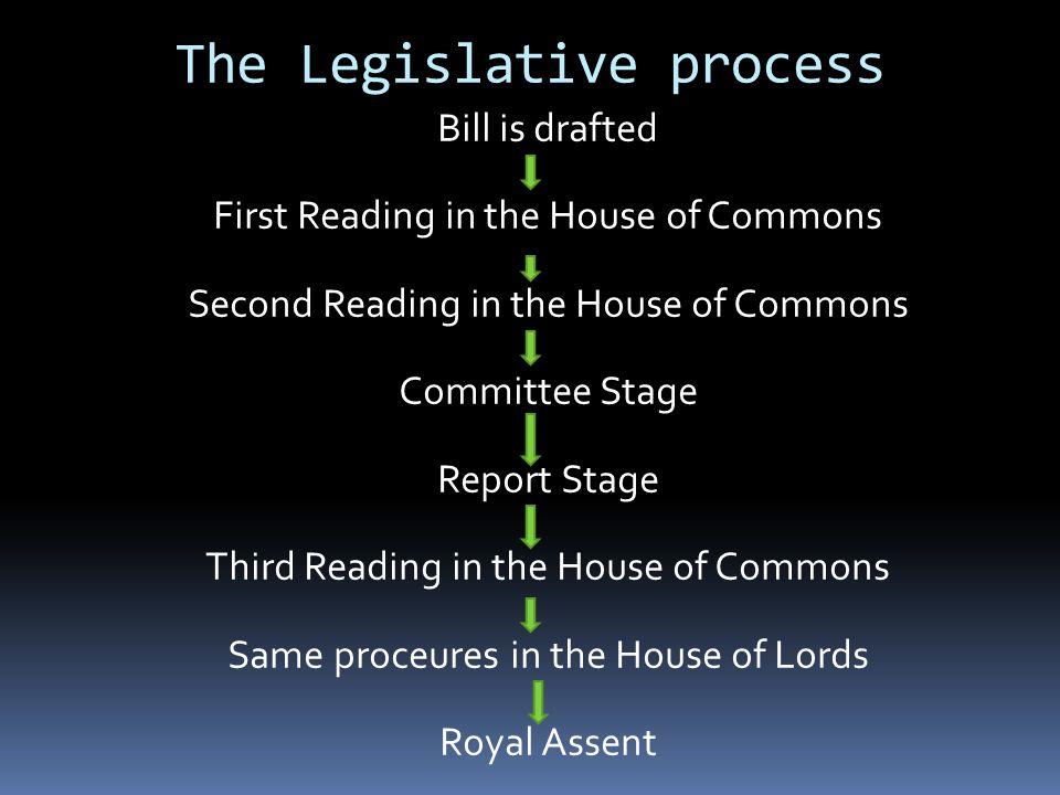 The Legislative process