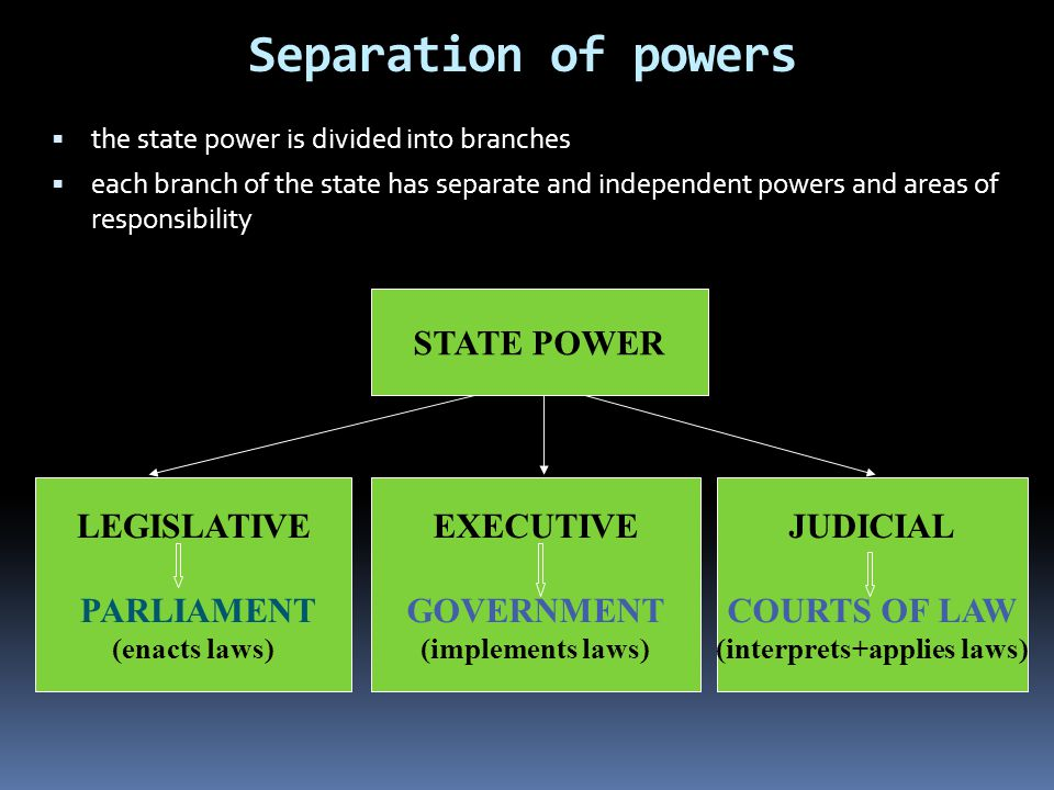 Congress and the Separation of Powers