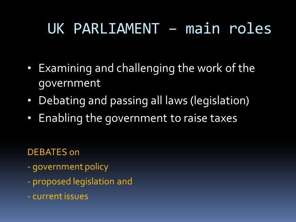 UK PARLIAMENT – main roles