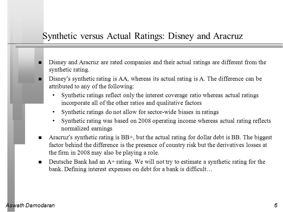 Synthetic versus Actual Ratings: Disney and Aracruz