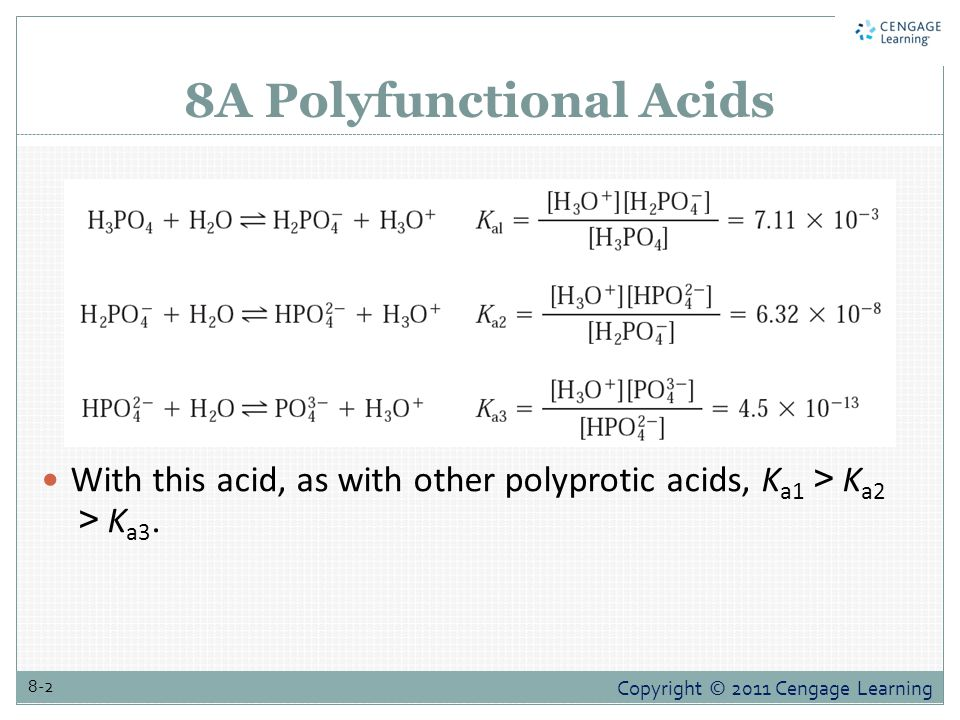 8A Polyfunctional Acids