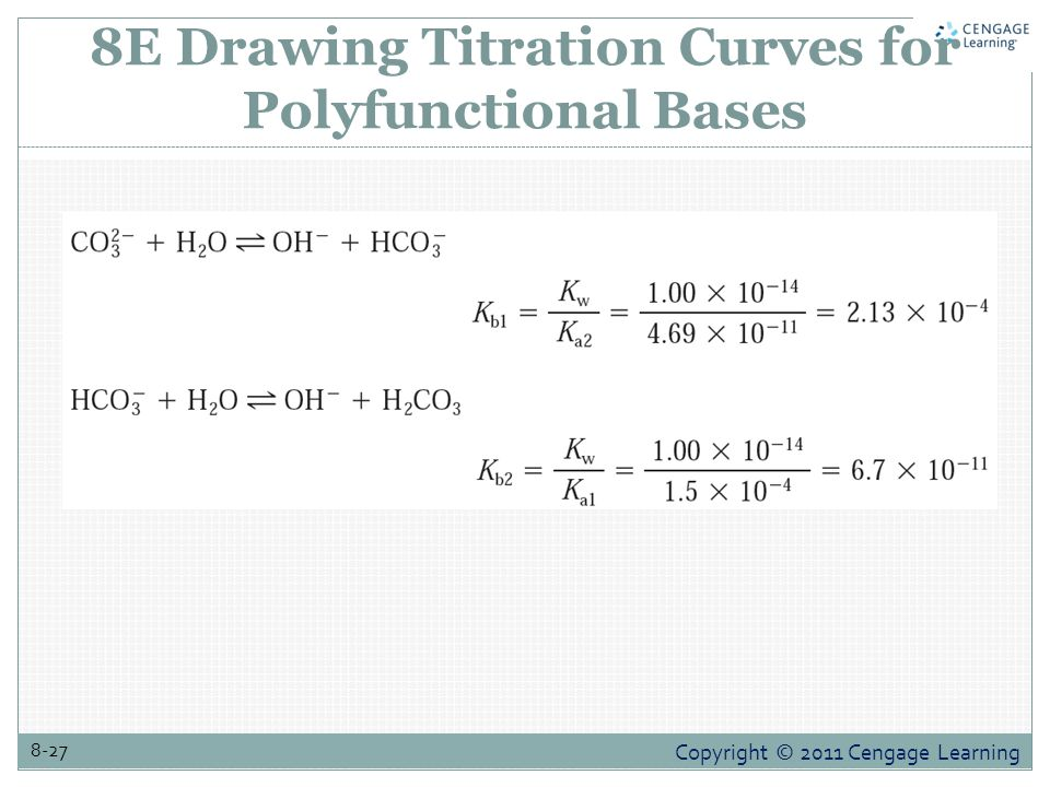8E Drawing Titration Curves for Polyfunctional Bases