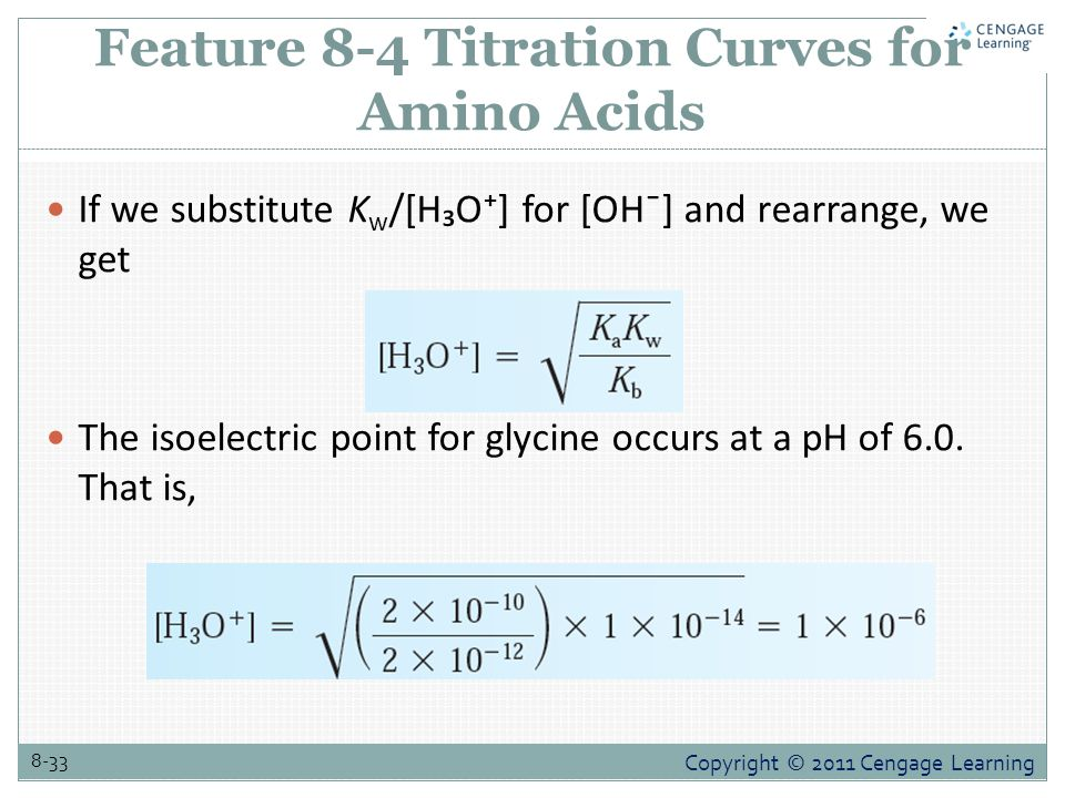 Feature 8-4 Titration Curves for Amino Acids