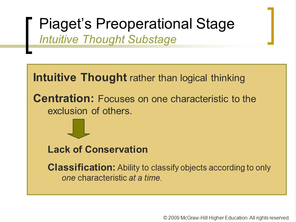 Piaget's Preoperational Stage Intuitive Thought Substage