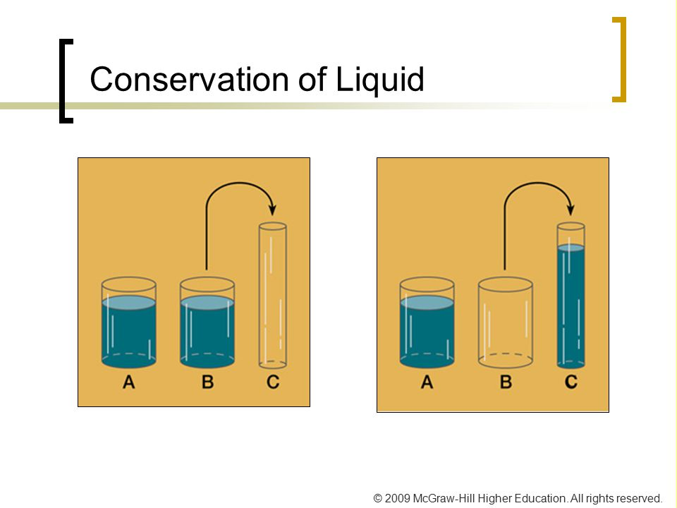 Conservation of Liquid