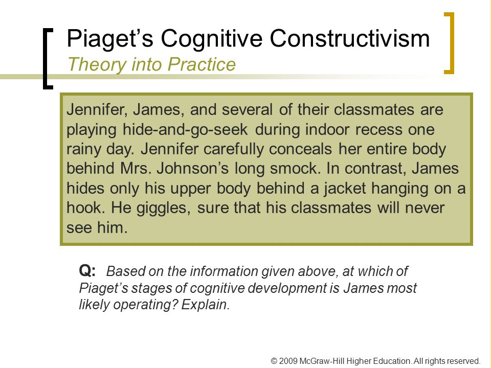 Piaget's Cognitive Constructivism Theory into Practice