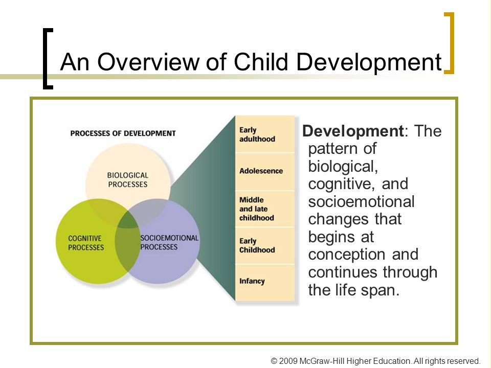 pattern of development for children and Child development entails the biological the child's pattern of growth is in a head-to-toe direction, or cephalocaudal, and in an inward to outward pattern.