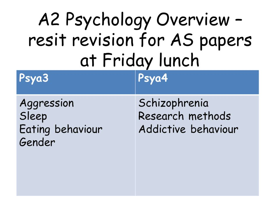 A2 Psychology Overview – resit revision for AS papers at Friday lunch