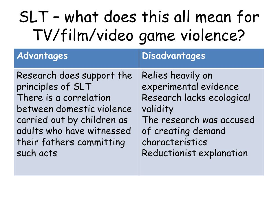 SLT – what does this all mean for TV/film/video game violence