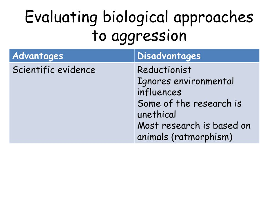 Evaluating biological approaches to aggression