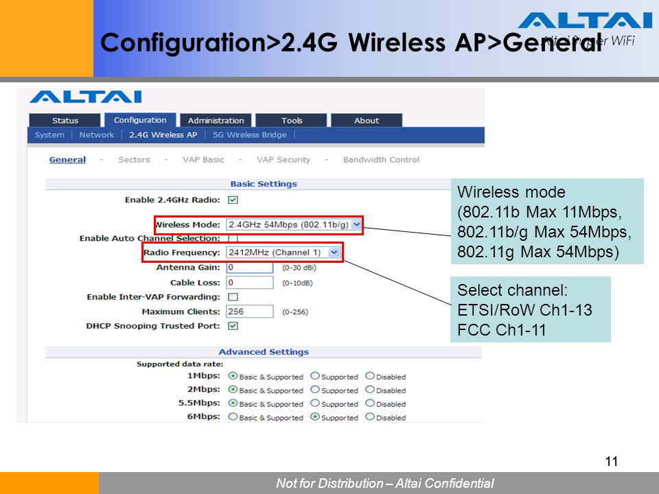 Configuration>2.4G Wireless AP>General