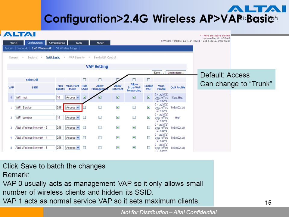 Configuration>2.4G Wireless AP>VAP Basic