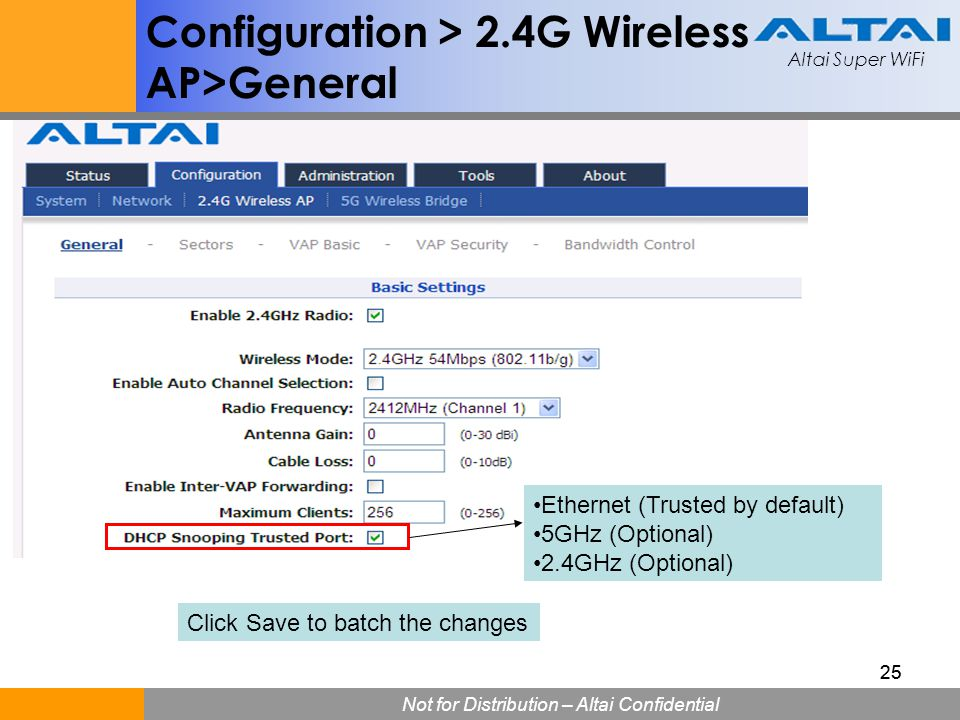 Configuration > 2.4G Wireless AP>General