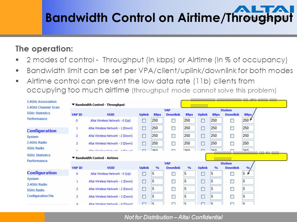 Bandwidth Control on Airtime/Throughput